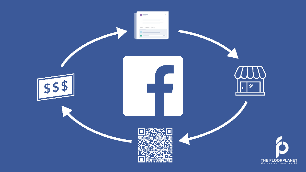 Social Media Event Marketing campaign on Facebook